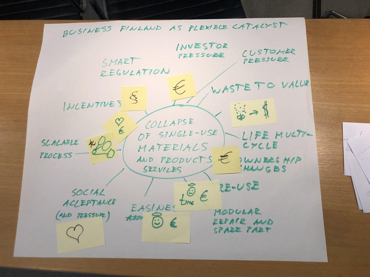 'Many Roads Ahead' workshop map 4