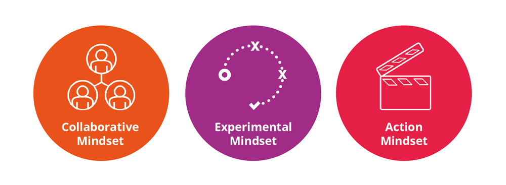 3-mindset-visual_web.png