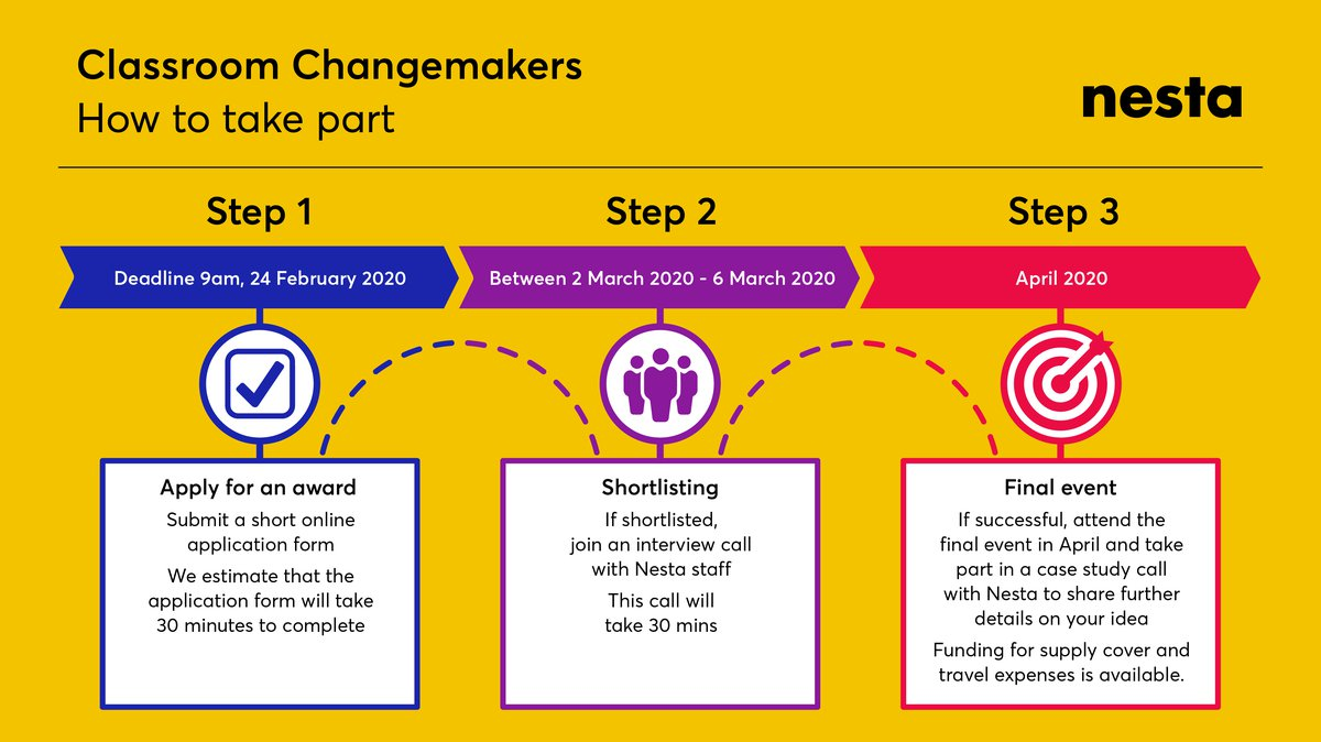How to take part in Classroom Changemakers