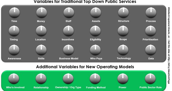 IOAP - Variables for New Operating Models - Eddie Copeland.jpg