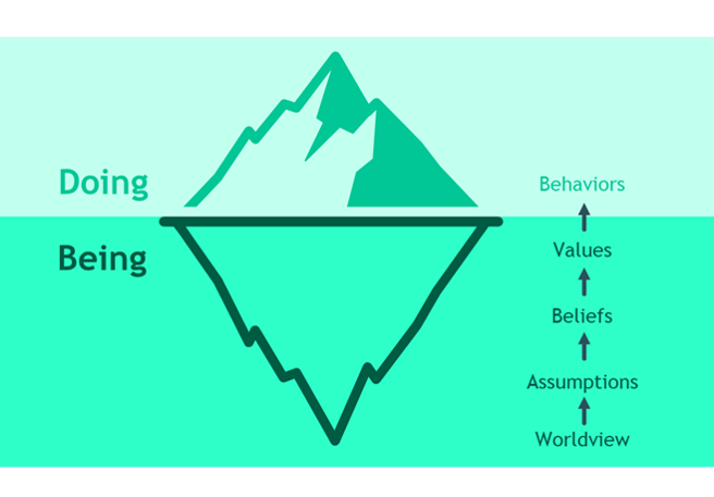 Iceberg depicting doing and being