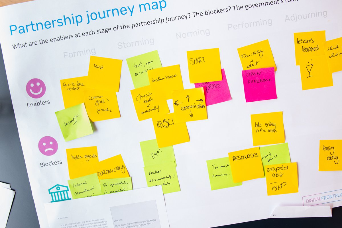 Partnership Journey Map
