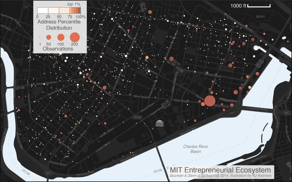 MIT Entrepreneurial Ecosystem