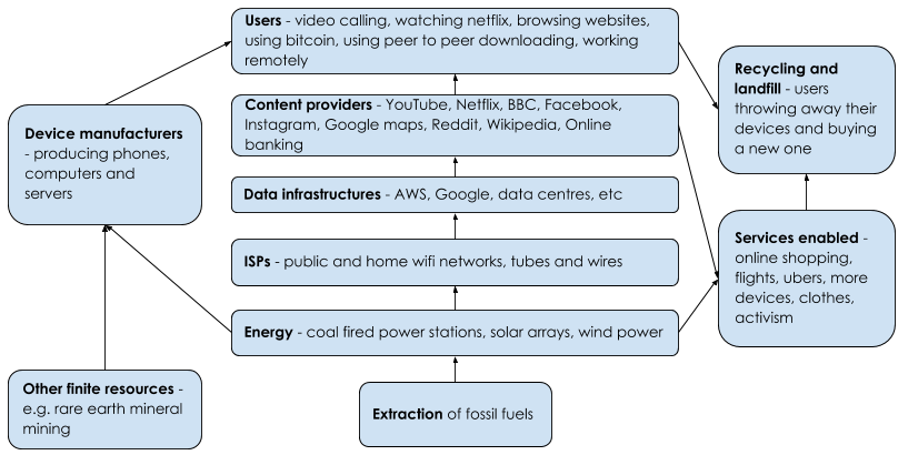 NGI greening the internet image 1.png