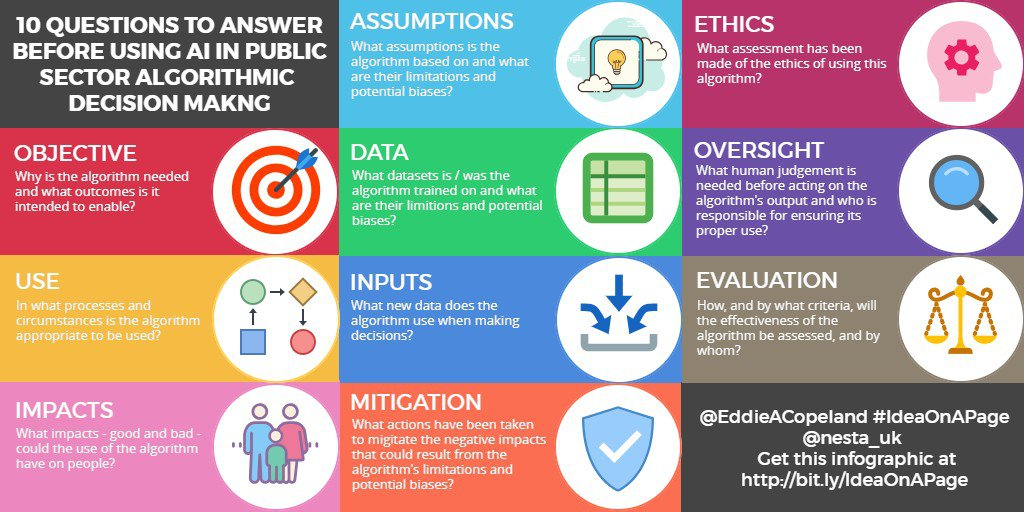 10 questions to answer before using AI in public sector algorithmic decision making