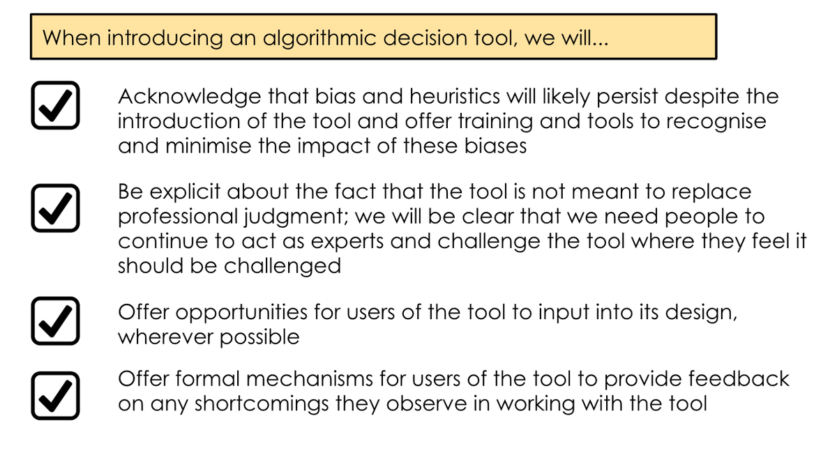 AI checklist