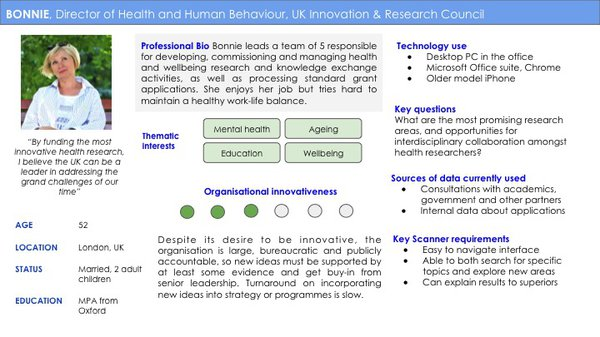 Health innovation personas_2