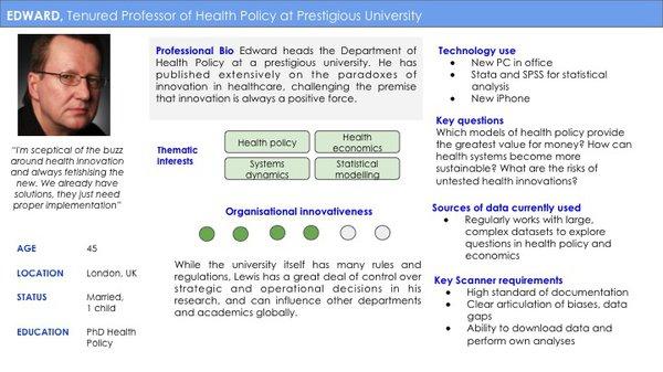 Health innovation personas_5