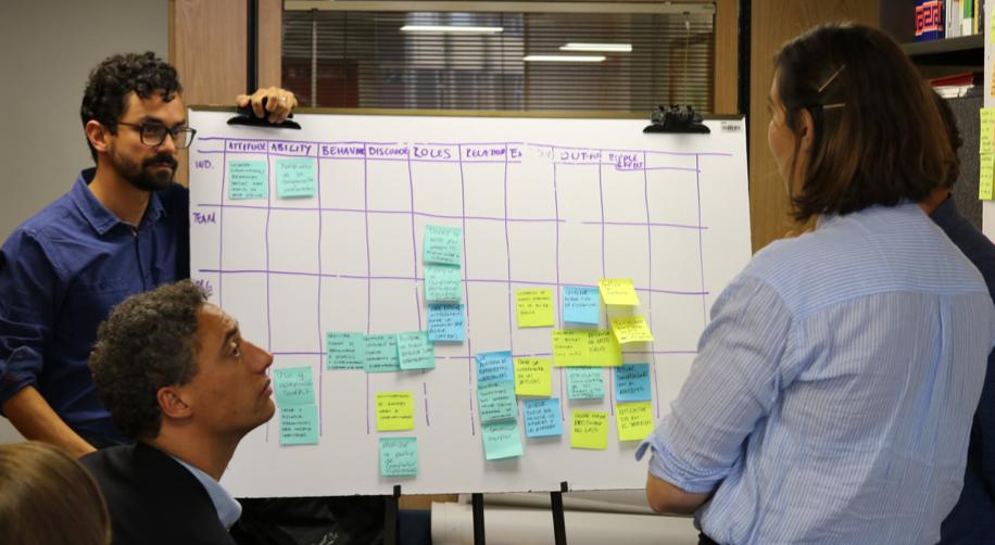 States of Change - EiP impact framework