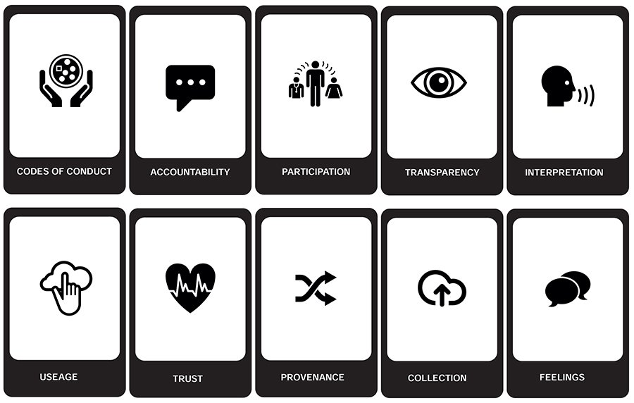 Health data cards - Six futures for health data