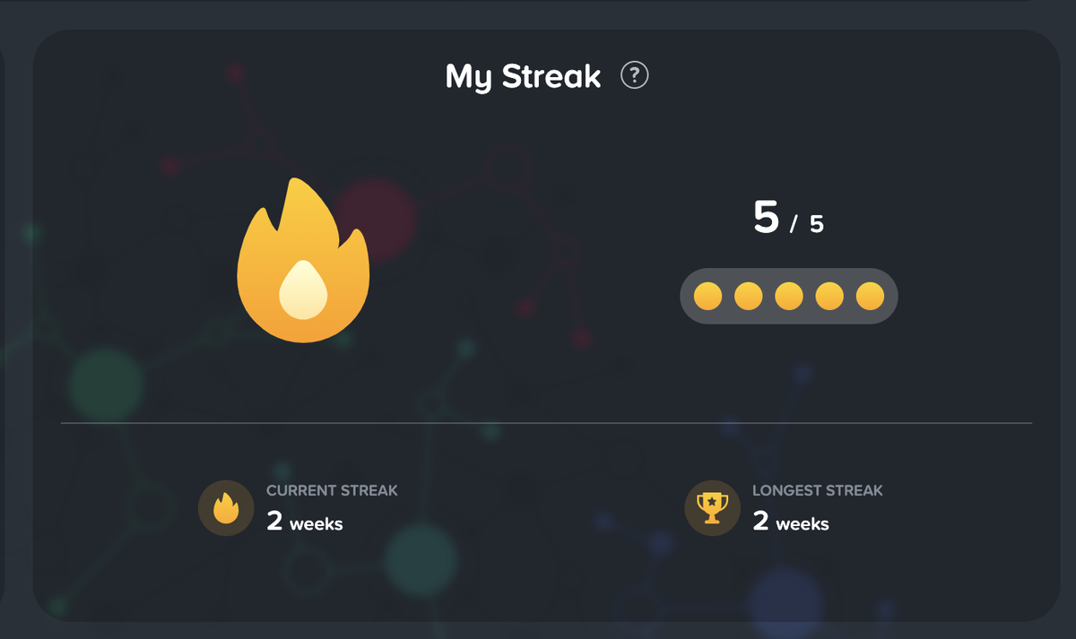 New Platform Feature - My Streak feature