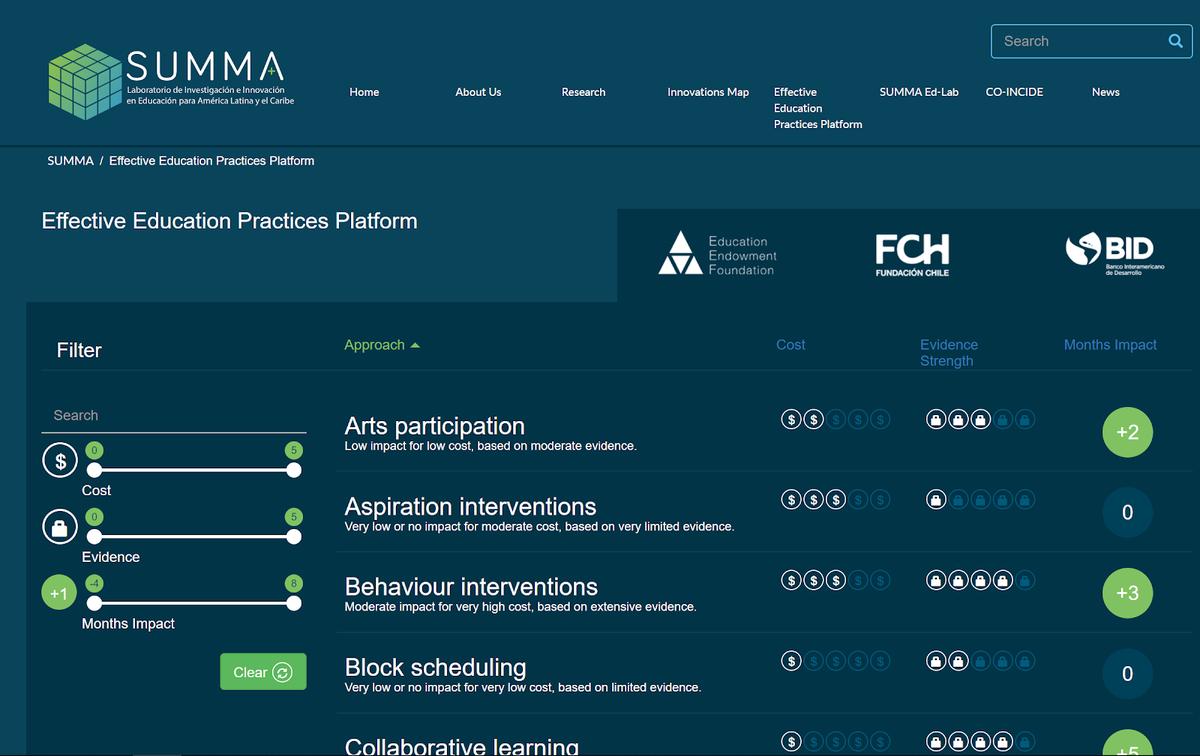 SUMMA website