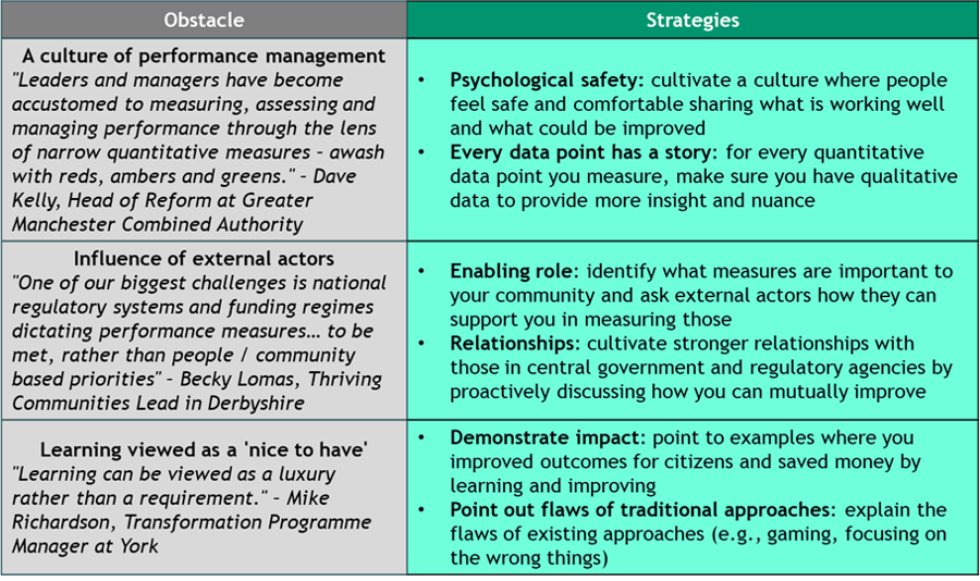 Obstacles and strategies for measurement for learning