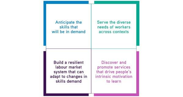 4 challenges